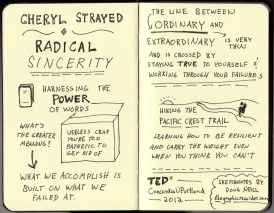 Sketchnotes Of Cheryl Strayed On Radical Sincerity